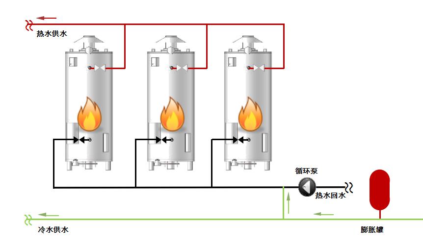 燃气系统.png