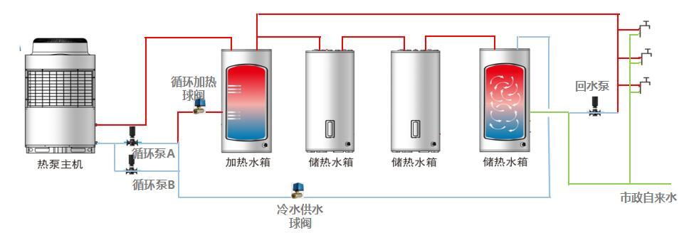 承压热泵.jpg