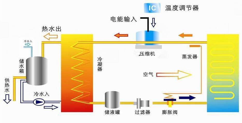 空气源原理图.jpg